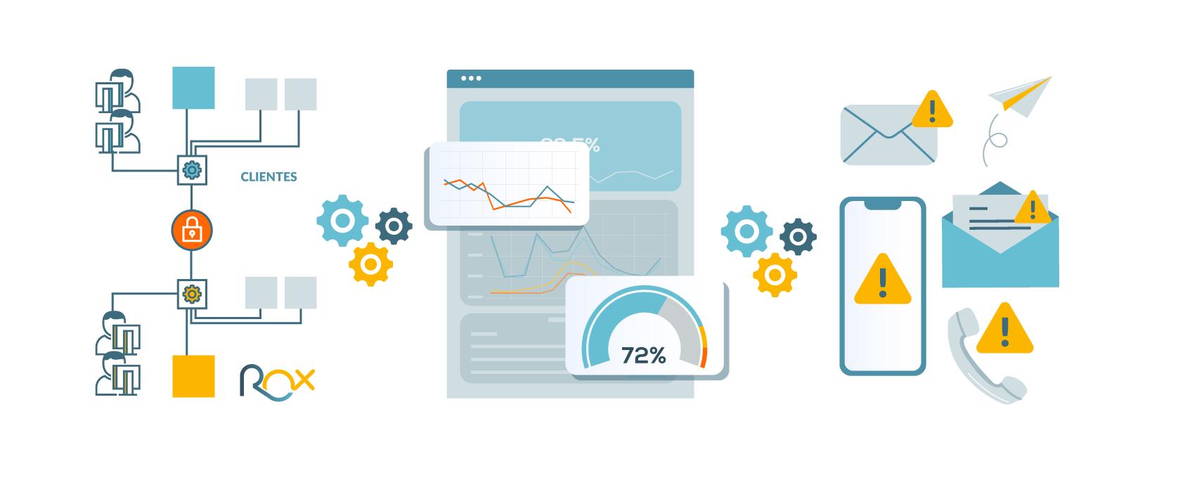 Desenhos de engrenagens, gráficos e conexões de dados